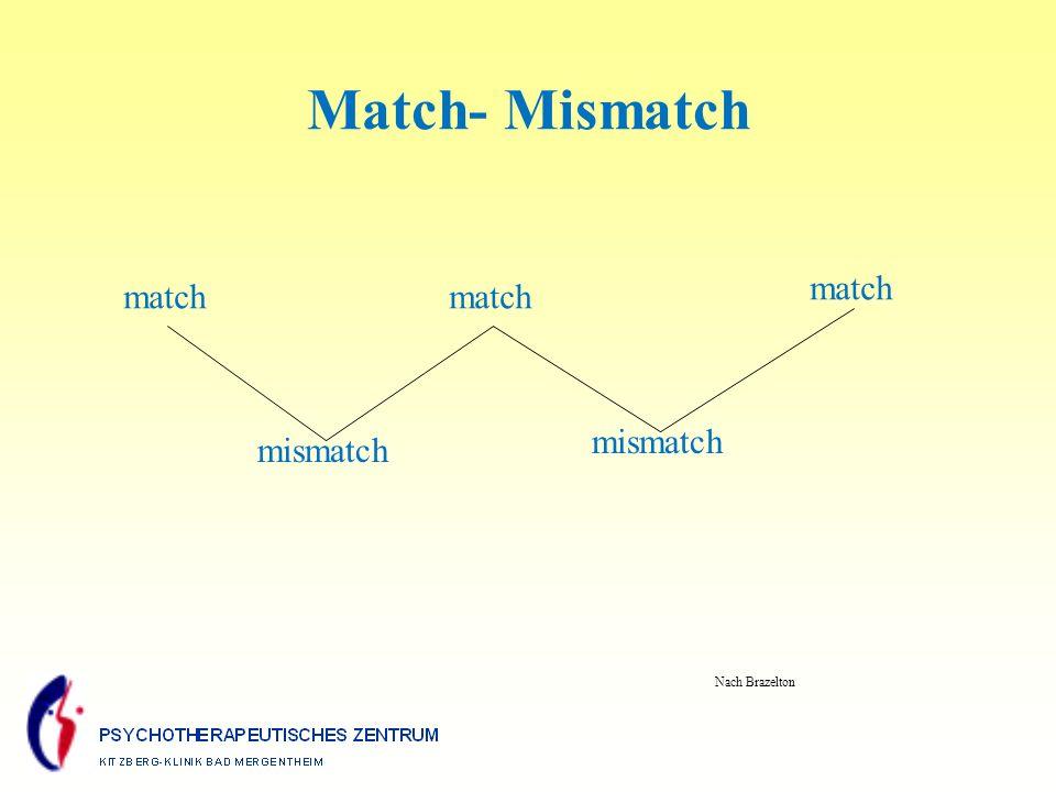 Match- Mismatch match match match mismatch mismatch Nach Brazelton