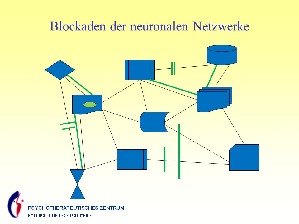 Blockaden der neuronalen Netzwerke