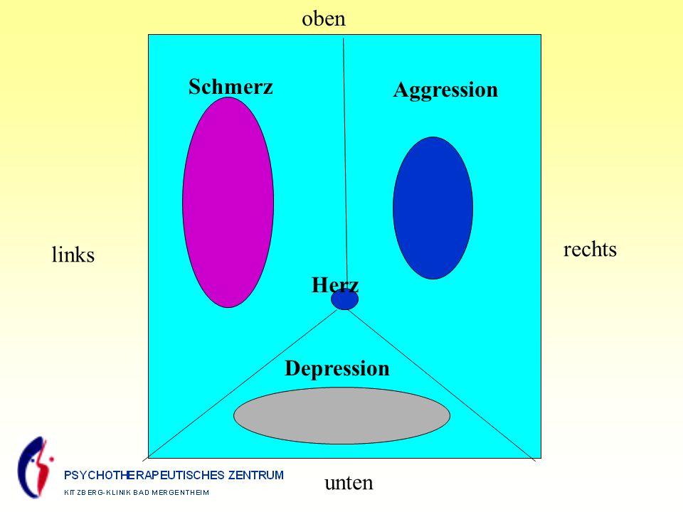 oben Schmerz Aggression rechts links Herz Depression unten