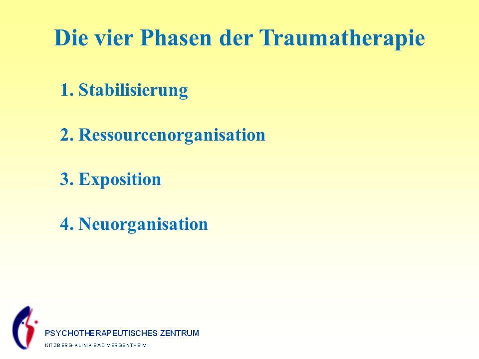 Die vier Phasen der Traumatherapie
