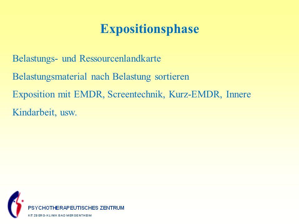 Expositionsphase Belastungs- und Ressourcenlandkarte