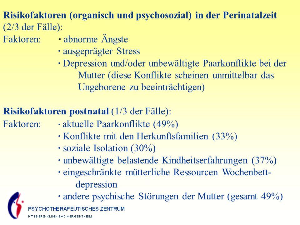 Risikofaktoren (organisch und psychosozial) in der Perinatalzeit
