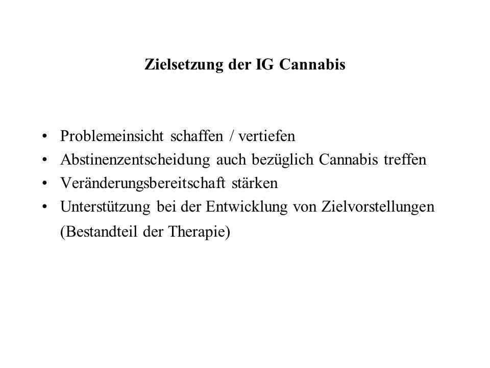 Zielsetzung der IG Cannabis