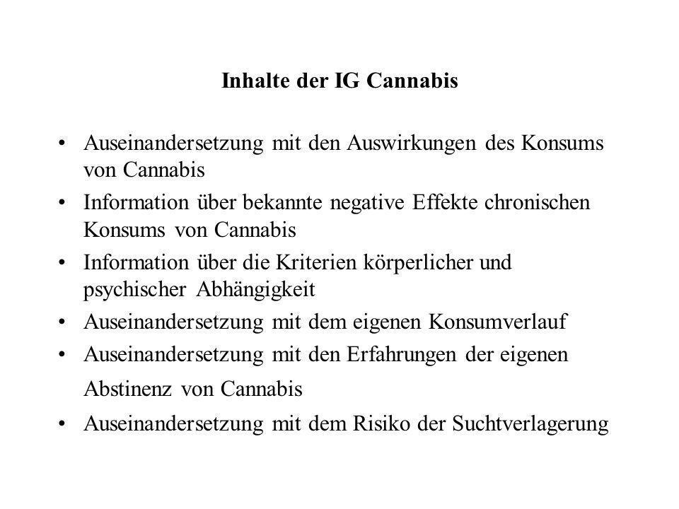 Inhalte der IG Cannabis