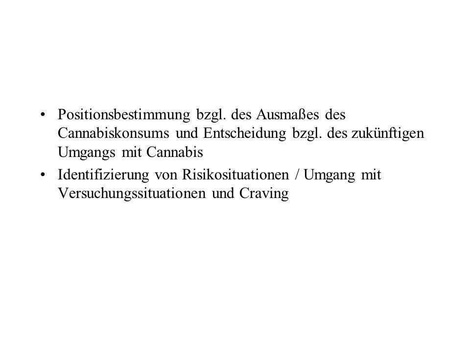 Positionsbestimmung bzgl