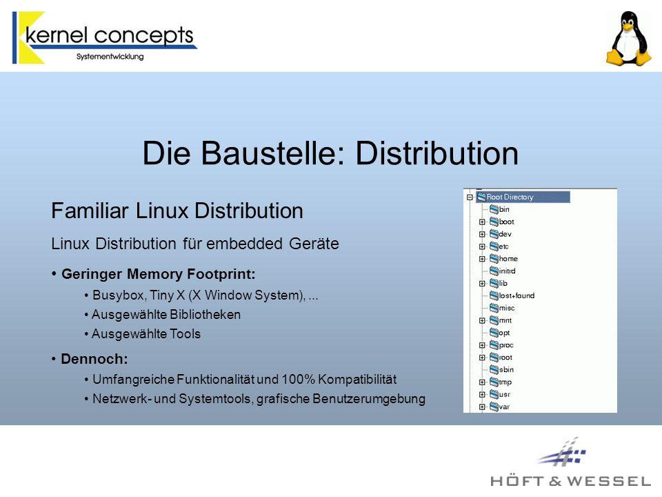 Die Baustelle: Distribution