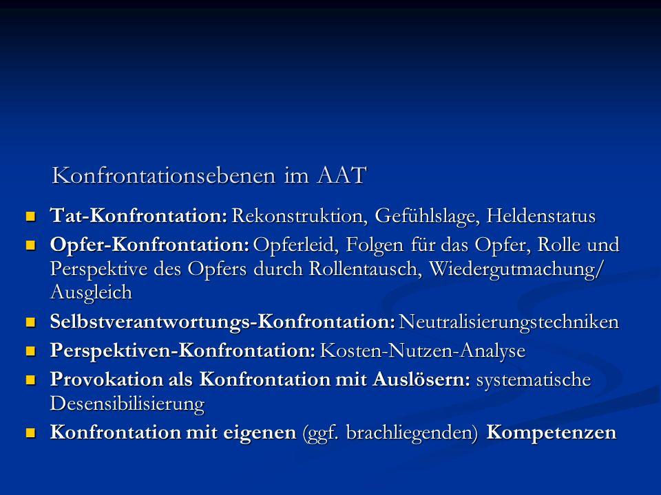Konfrontationsebenen im AAT