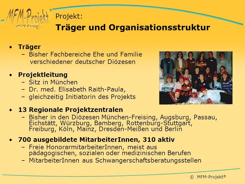 Träger und Organisationsstruktur