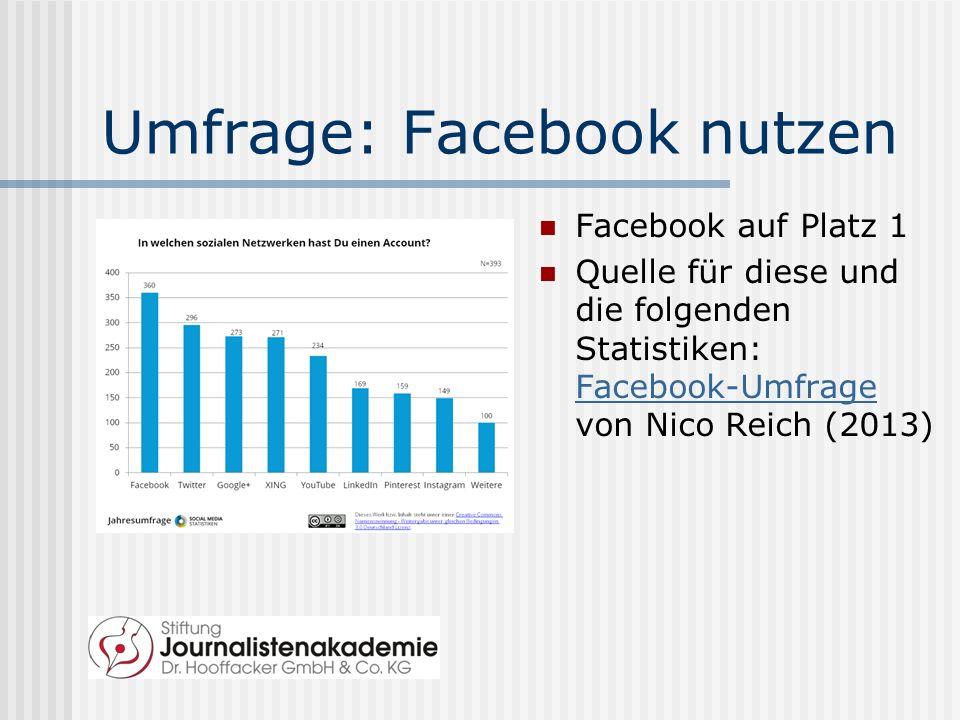 Umfrage: Facebook nutzen