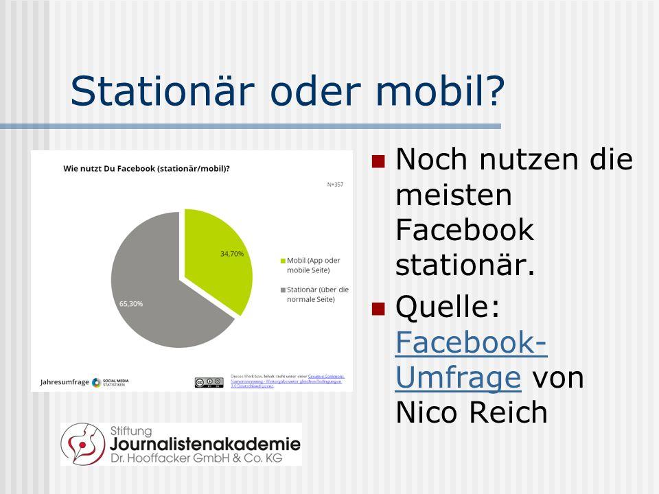 Stationär oder mobil Noch nutzen die meisten Facebook stationär.