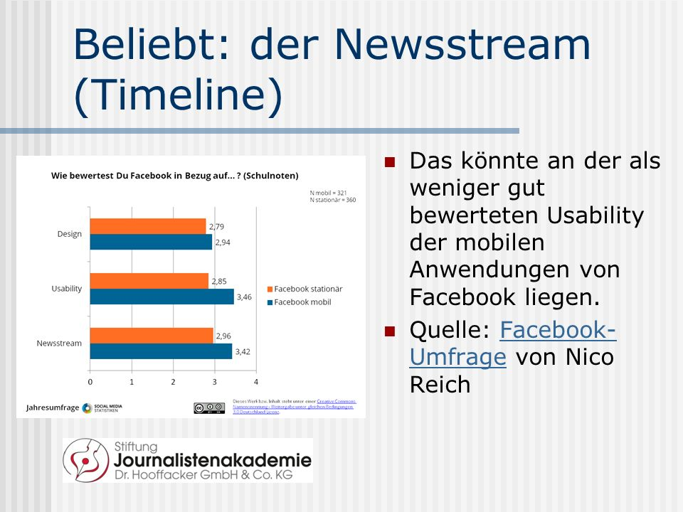 Beliebt: der Newsstream (Timeline)