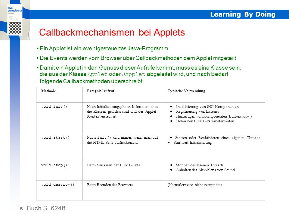 Callbackmechanismen bei Applets