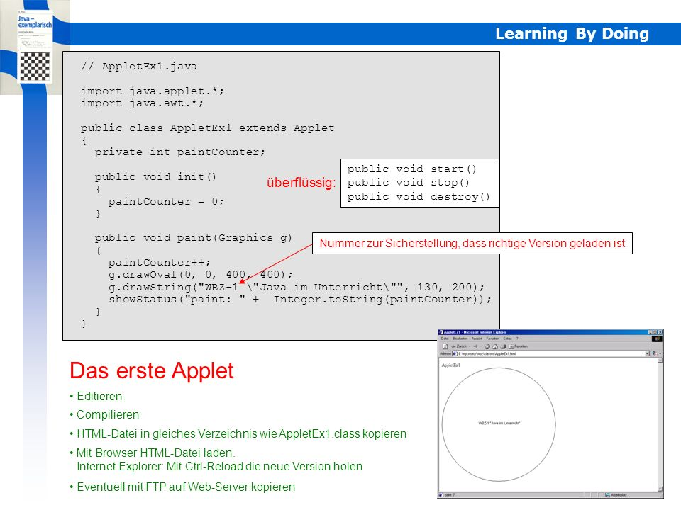Das erste Applet Learning By Doing überflüssig: // AppletEx1.java