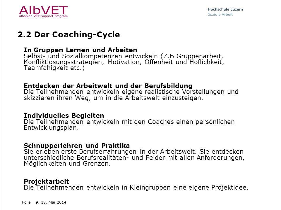 2.2 Der Coaching-Cycle In Gruppen Lernen und Arbeiten