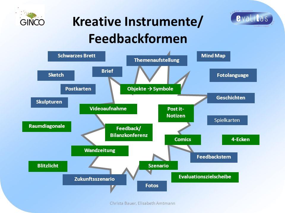 Kreative Instrumente/