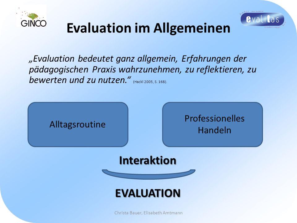 Evaluation im Allgemeinen
