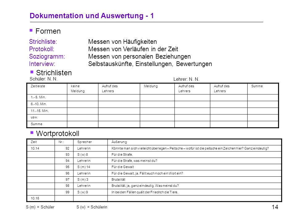 Dokumentation und Auswertung - 2