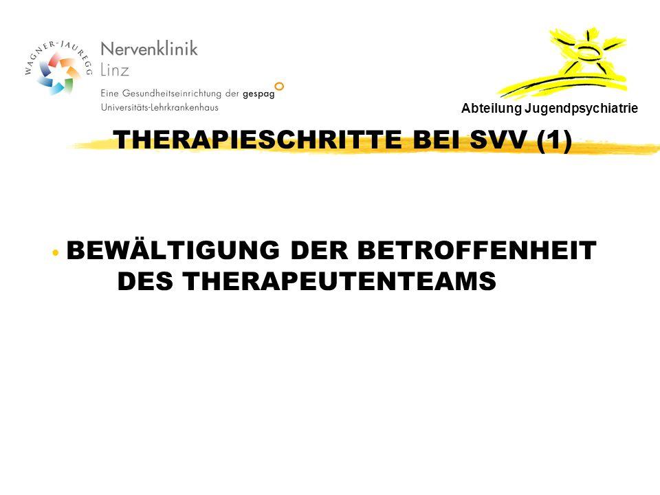 THERAPIESCHRITTE BEI SVV (1)