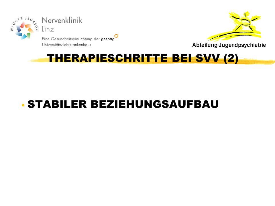 THERAPIESCHRITTE BEI SVV (2) STABILER BEZIEHUNGSAUFBAU