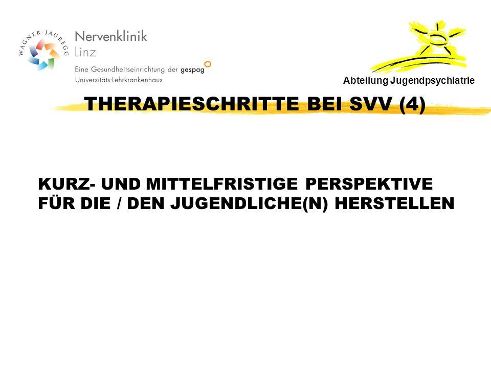 THERAPIESCHRITTE BEI SVV (4)