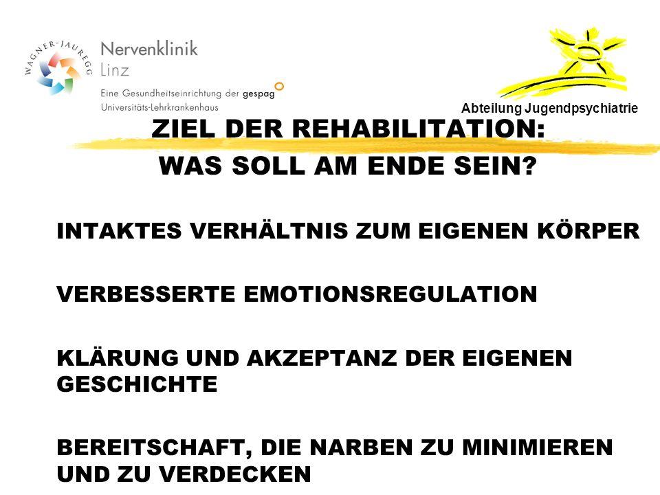 ZIEL DER REHABILITATION: WAS SOLL AM ENDE SEIN