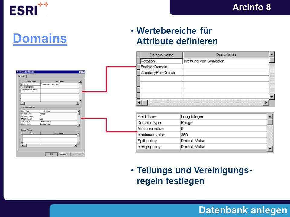 Domains Datenbank anlegen Wertebereiche für Attribute definieren