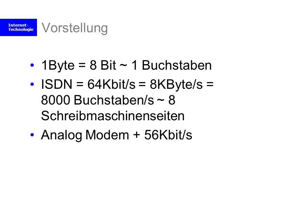 Vorstellung 1Byte = 8 Bit ~ 1 Buchstaben. ISDN = 64Kbit/s = 8KByte/s = 8000 Buchstaben/s ~ 8 Schreibmaschinenseiten.