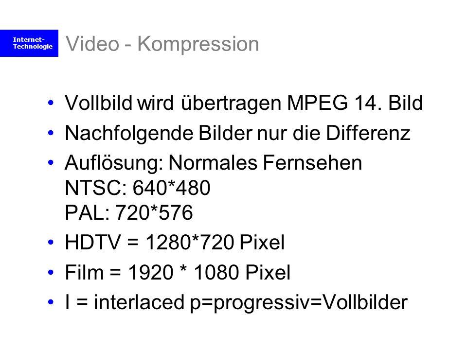 Video - Kompression Vollbild wird übertragen MPEG 14. Bild. Nachfolgende Bilder nur die Differenz.