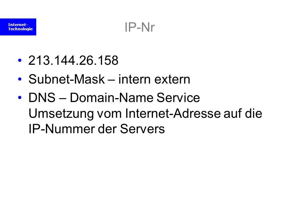 IP-Nr 213.144.26.158. Subnet-Mask – intern extern.