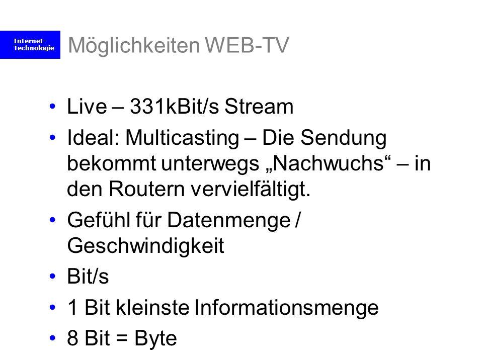 """Möglichkeiten WEB-TV Live – 331kBit/s Stream. Ideal: Multicasting – Die Sendung bekommt unterwegs """"Nachwuchs – in den Routern vervielfältigt."""
