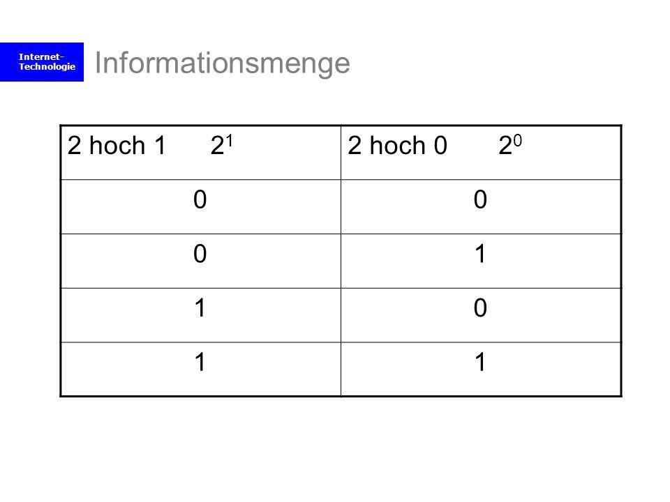 Informationsmenge 2 hoch 1 21 2 hoch 0 20 1