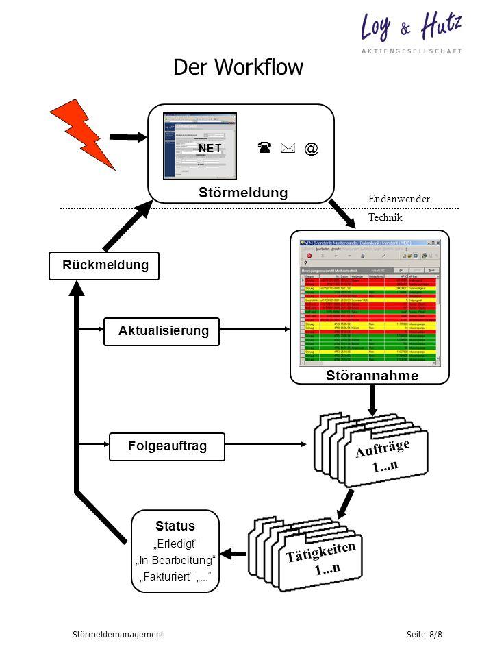 Der Workflow   @ Störmeldung Störannahme Aufträge 1...n Tätigkeiten