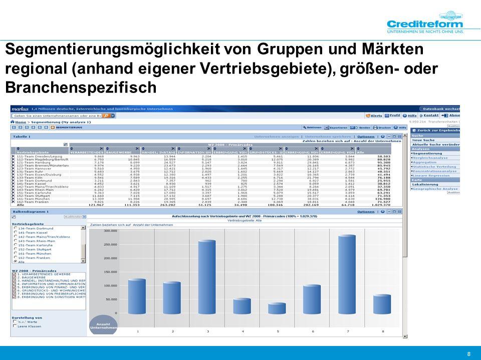 Segmentierungsmöglichkeit von Gruppen und Märkten regional (anhand eigener Vertriebsgebiete), größen- oder Branchenspezifisch