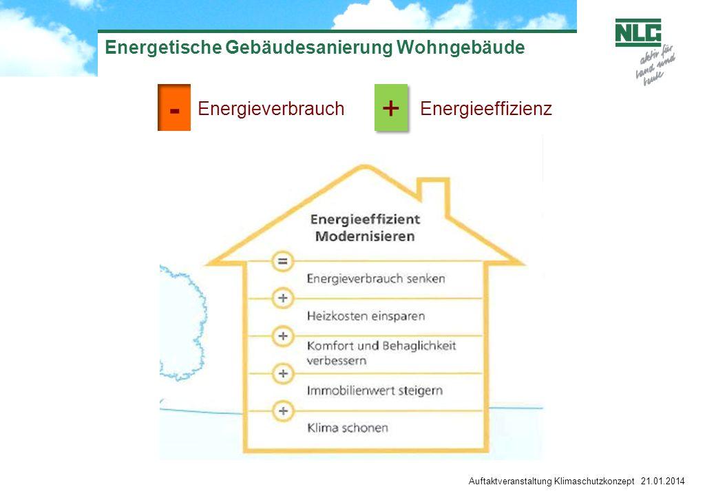 Energetische Gebäudesanierung Wohngebäude