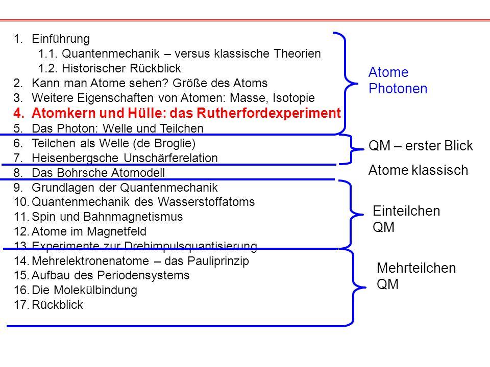 Atomkern und Hülle: das Rutherfordexperiment Atome Photonen