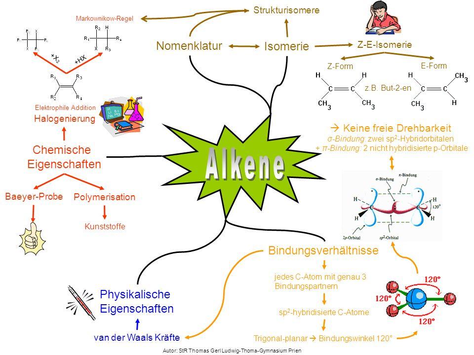 Alkene Nomenklatur Isomerie Chemische Eigenschaften