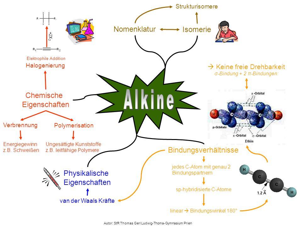Alkine Nomenklatur Isomerie Chemische Eigenschaften