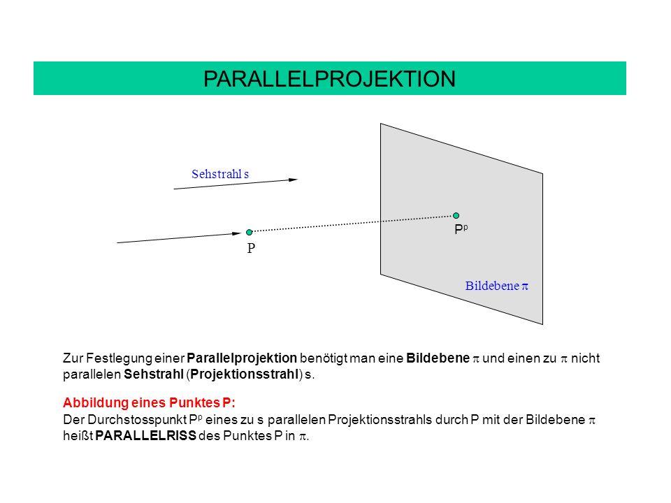 PARALLELPROJEKTION P Sehstrahl s Pp Bildebene 
