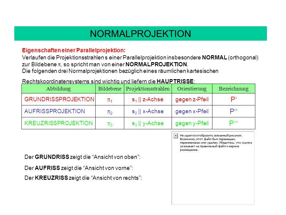 NORMALPROJEKTION P' P'' P''' 1 2 3