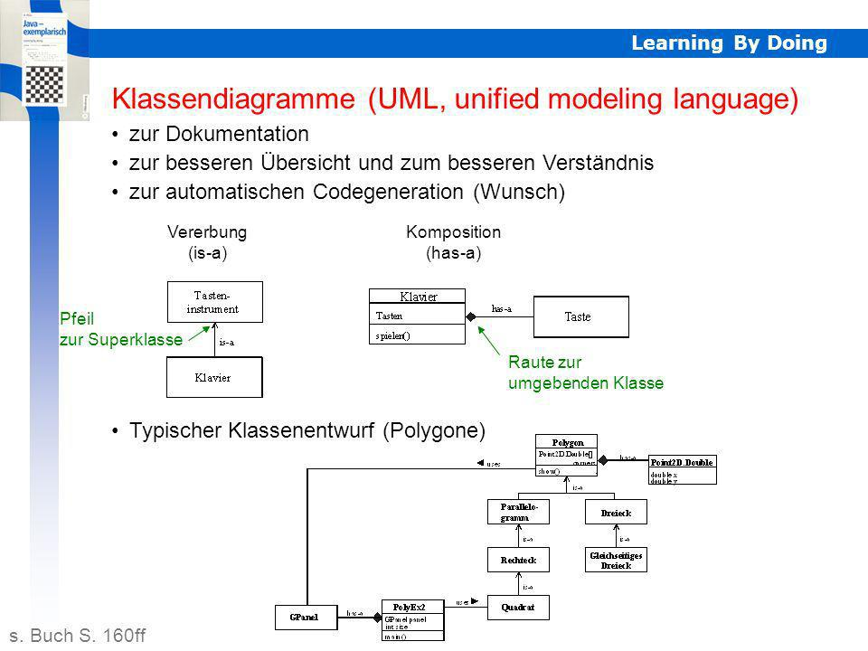 Klassendiagramme (UML, unified modeling language)