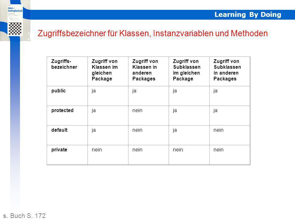 Zugriffsbezeichner für Klassen, Instanzvariablen und Methoden