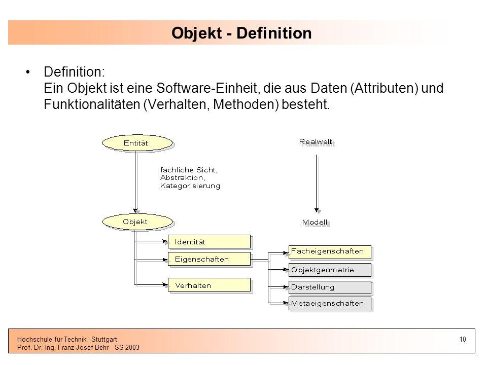 Objekt - Definition Definition: Ein Objekt ist eine Software-Einheit, die aus Daten (Attributen) und Funktionalitäten (Verhalten, Methoden) besteht.