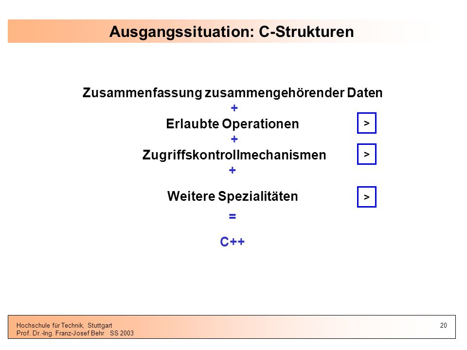 Ausgangssituation: C-Strukturen