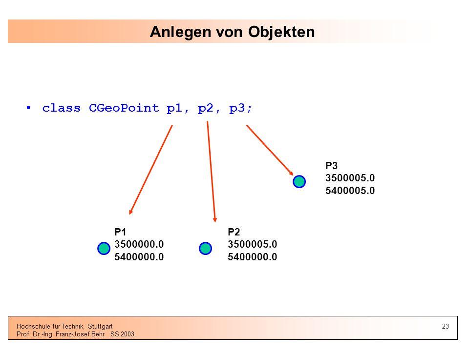Anlegen von Objekten class CGeoPoint p1, p2, p3;