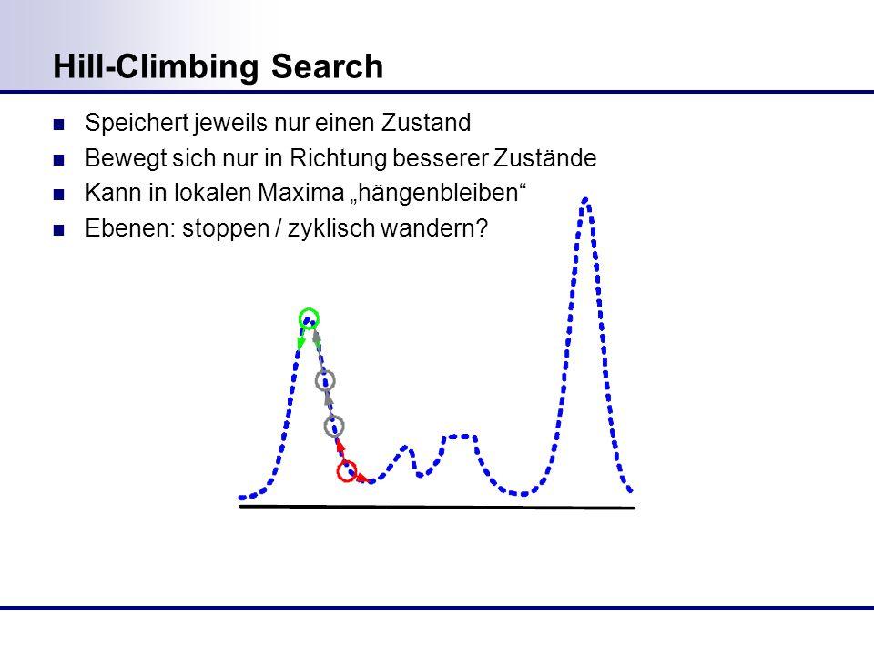 Hill-Climbing Search Speichert jeweils nur einen Zustand