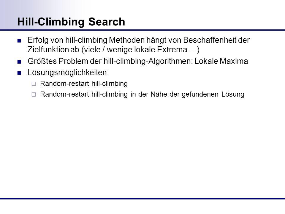 Hill-Climbing Search Erfolg von hill-climbing Methoden hängt von Beschaffenheit der Zielfunktion ab (viele / wenige lokale Extrema …)