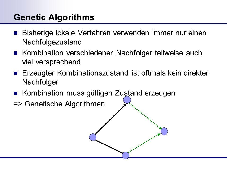 Genetic Algorithms Bisherige lokale Verfahren verwenden immer nur einen Nachfolgezustand.
