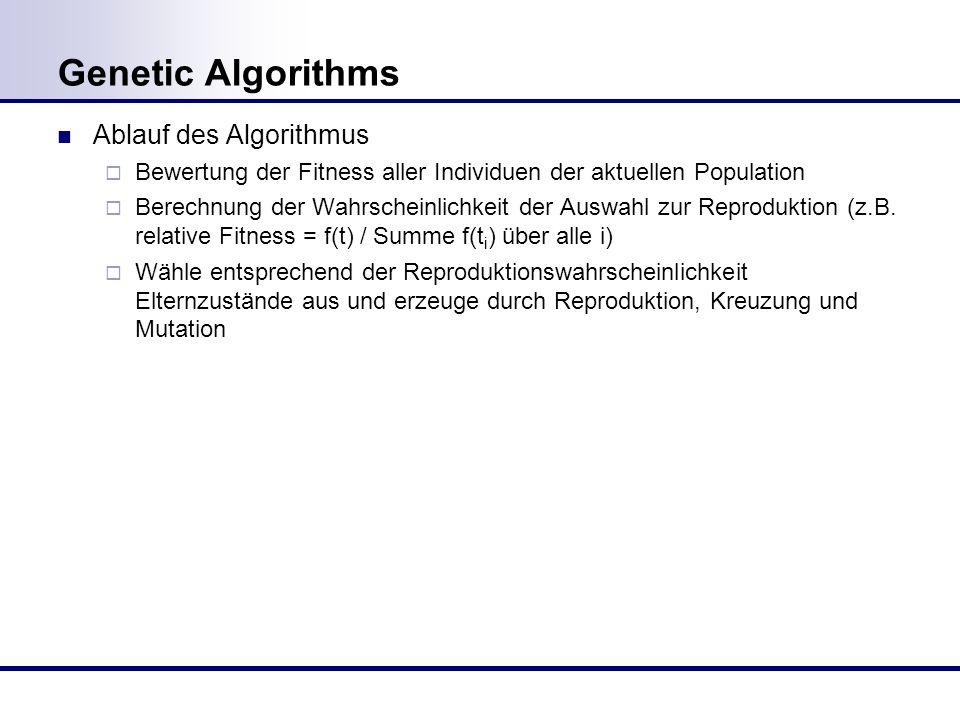 Genetic Algorithms Ablauf des Algorithmus