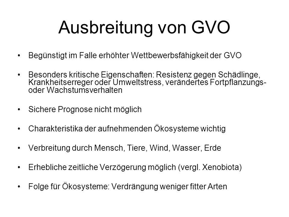 Ausbreitung von GVO Begünstigt im Falle erhöhter Wettbewerbsfähigkeit der GVO.