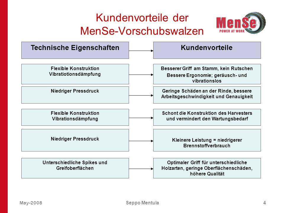 Kundenvorteile der MenSe-Vorschubswalzen